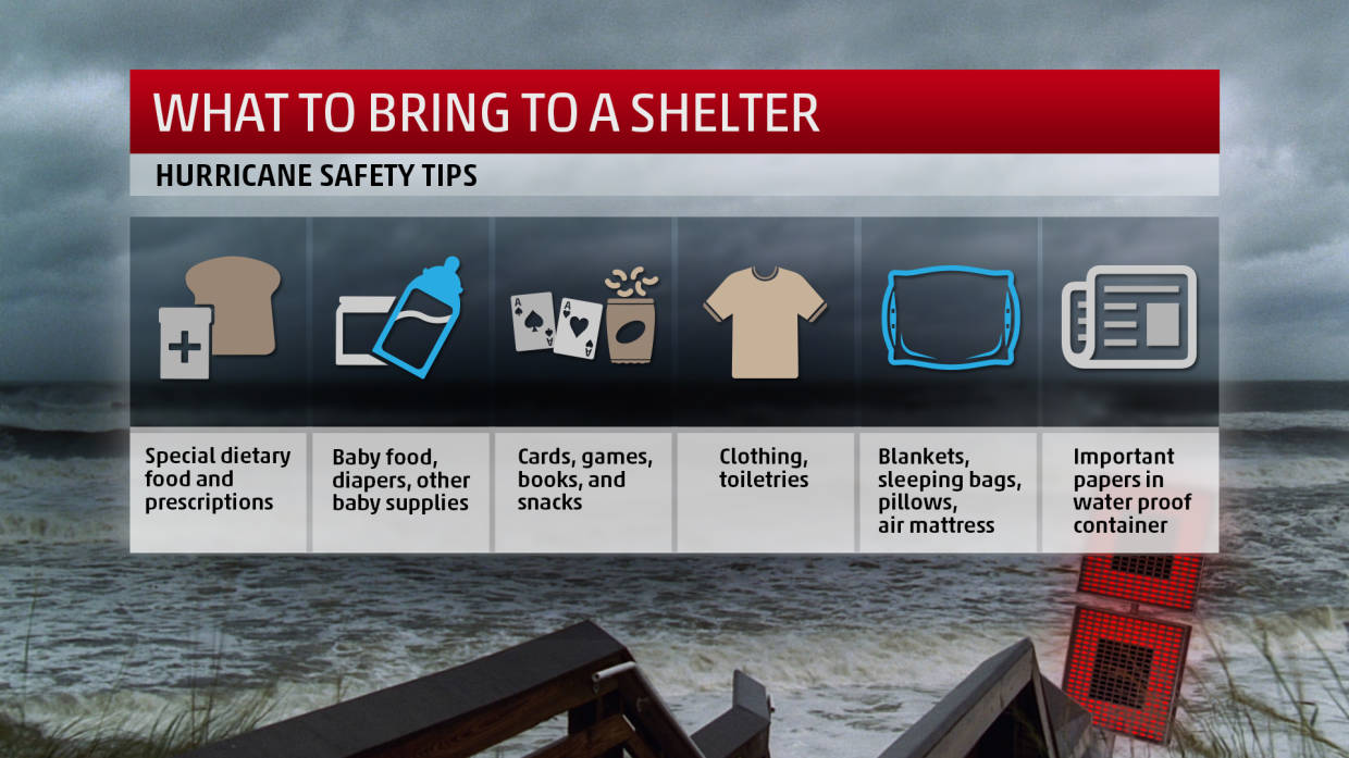 Severe InfoFrame What to Bring to a Shelter