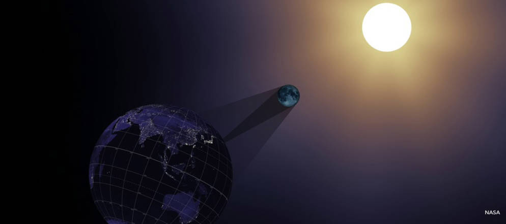 Quiz: How Much Eclipse Knowledge Do You Have? - weloveweather tv