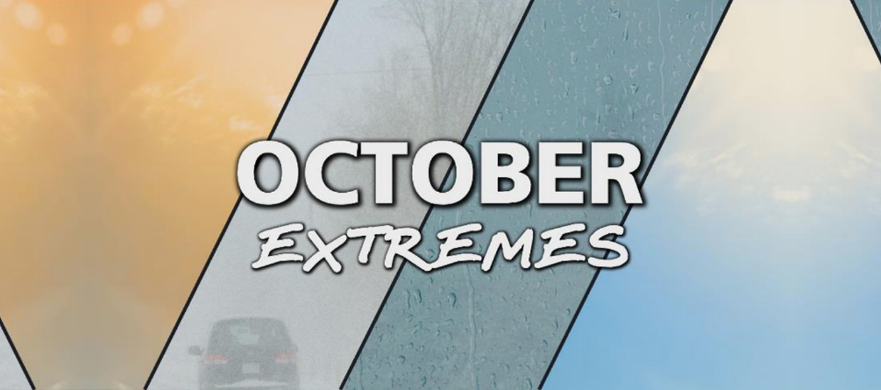 October 2018 Extreme Weather