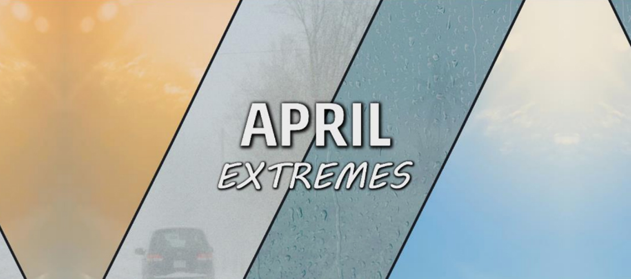 April 2019 Extreme Weather
