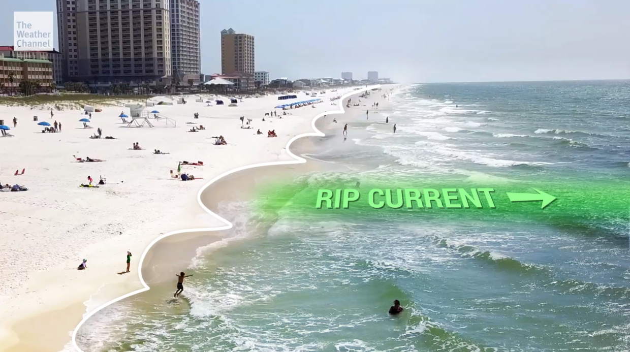 This is What a Rip Current Rescue Looks Like